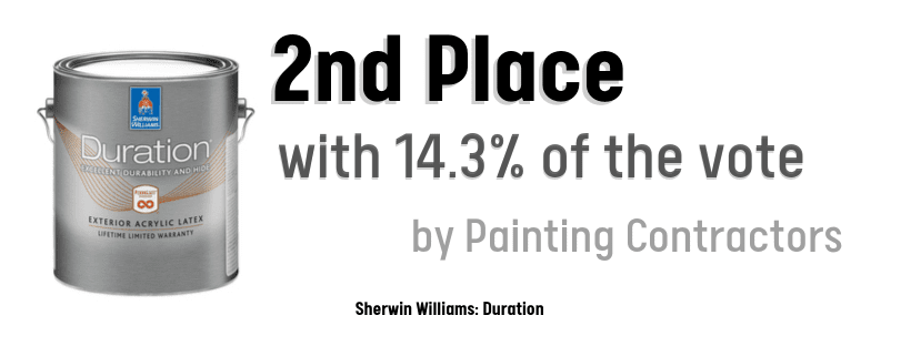 Sherwin Williams Duration - Best interior paint